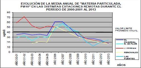 d_Gráfico 1