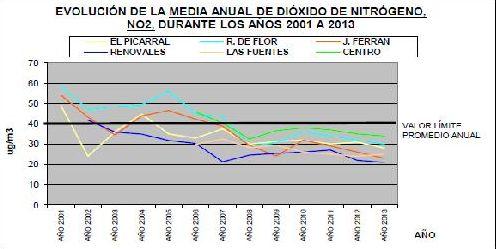 d_Gráfico 3