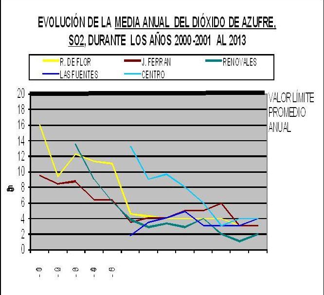 d_Gráfico 4