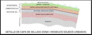 El sellado del antiguo vertedero de residuos sólidos urbanos de Zaragoza, alicitación